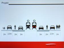 Przekrój poprzeczny po zrealizowaniu pasów rowerowych w miejscach, gdzie nie będzie przystanków tramwajowych i innych zwężeń.
