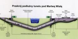 Tunel pod Martwą Wisłą będzie najniżej położonym publicznie dostępnym miejscem w Polsce, poza kopalniami.