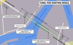 Lokalizacja tunelu pod Martwą Wisłą.