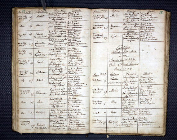 Tak wygląda przykładowa księga chrztów z połowy XVIII wieku.