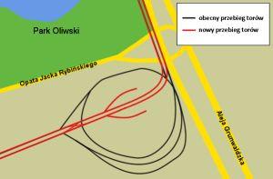 Obecna i proponowana organizacja ruchu tramwajowego na pętli w Oliwie.