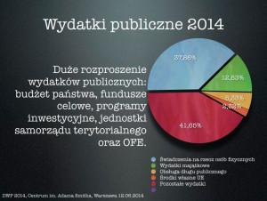 Wydatki publiczne 2014.