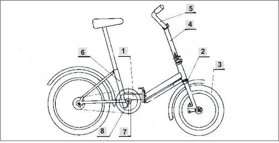 Rower składany charakteryzuje się tym, że piasta (7) osi (8) układu korbowego pedałów jest umocowana stycznie do poziomej części (1) belki nośnej i tylnej tulei (6), a czop widełek (2) przedniego koła (3) jest połączony z tuleją (4) kierownicy (5) przegubowym wspornikiem.