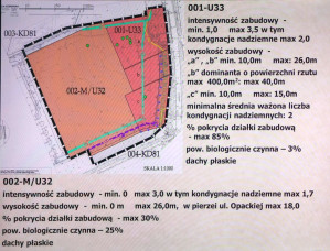"""Najważniejsze zapisy dla projektu planu zagospodarowania. 001-U33 to tereny wzdłuż al. Grunwaldzkiej, 004-KD81 to """"przeniesiona"""" ulica Opacka, 003-KD81 to projektowana ul. Nowa Opacka."""