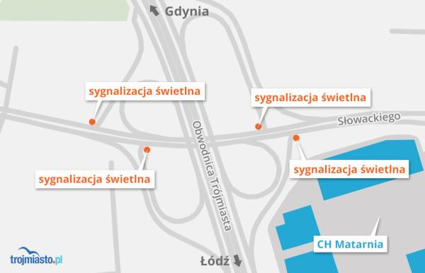 Planowane miejsca sygnalizacji na Węźle Matarnia.