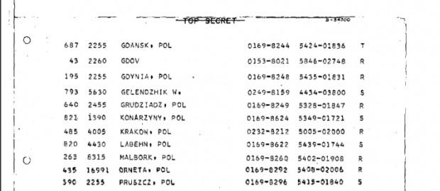 Lista celów do zbombardowania w ramach ewentualnej wojny jądrowej między Związkiem Radzieckim i Zachodem. Wśród nich są i miasta w Polsce.