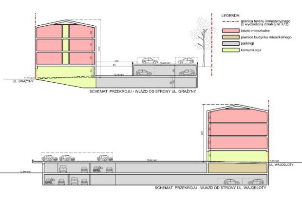 Tak ma wyglądać parking, który powstanie pomiędzy ul. Grażyny i ul. Wajdeloty.