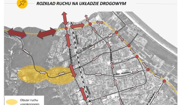 Rozkład ruchu na dolnym tarasie po realizacji nowego układu drogowego.