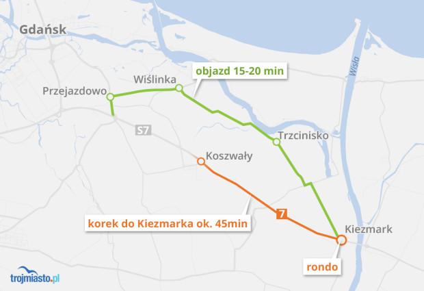 Propozycja objazdu korka w kierunku Kiezmarka od strony Gdańska.
