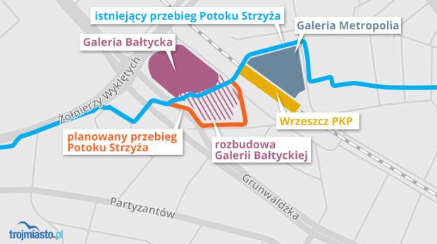 Istniejący i planowany przebieg Potoku Strzyża w rejonie Galerii Bałtyckiej.
