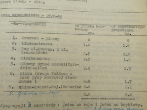 Rozkład jazdy pierwszej linii autobusowej uruchomionej w Gdańsku pod koniec czerwca 1945 r. Zwraca uwagę lokalizacja przystanków przy pomocy zarówno nazw polskich, niemieckich, jak i... orientacyjnych obiektów.