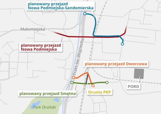 Proponowane bezkolizyjne przejazdy przez tory kolejowe na wysokości Oruni.