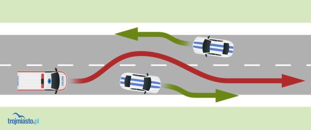 Jeśli z naprzeciwka widzimy pojazd uprzywilejowany, który wyprzedza inny samochód - zwolnijmy i zjedźmy na pobocze.
