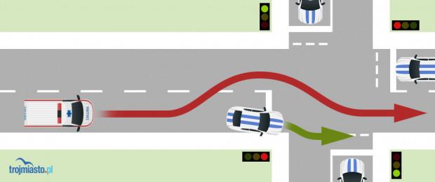 Niektóre sytuacje wymagają od kierowcy wjechania na skrzyżowanie na czerwonym świetle. Może to zrobić, ale musi zachować szczególną ostrożność.