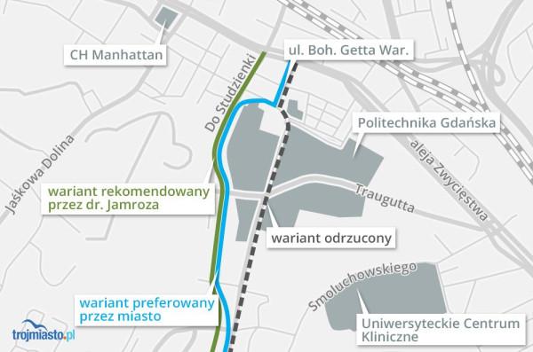 Inżynierowie z PG zarekomendowali przebieg tramwaju przez ul. Do Studzienki. Miasto chce tego uniknąć, by nie wyburzać stojących tam budynków, dlatego popiera budowę trasy przez ul. Bohaterów Getta Warszawskiego. Pewne jest, że tramwaj nie pojedzie przez ul. Siedlicką, biegnącą przez teren Politechniki Gdańskiej.