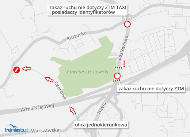 Ruch drogowy przy Cmentarzu Łostowickim.