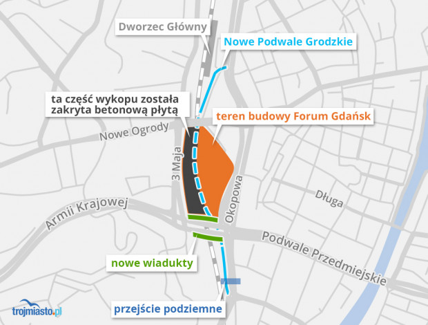 Zmiany w centrum Gdańska spowodowane budową Forum Gdańsk.