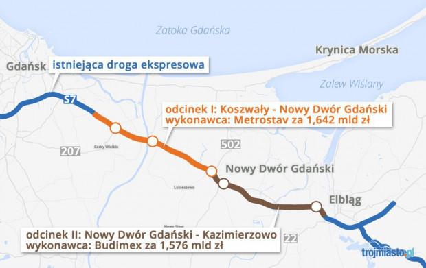 Zakres prac na Żuwałach przy budowie drogi ekspresowej S7.