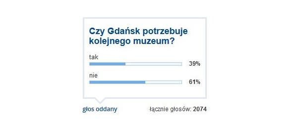 Czytelnicy Trojmiasto.pl są podzieleni w sprawie utworzenia nowego muzeum, ale większość z nich odrzuca ten pomysł.