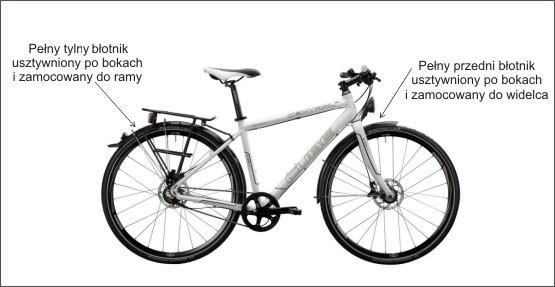 Pełne błotniki i ich montaż w rowerach miejskich oraz trekkingowych