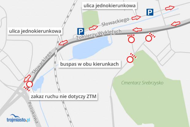 Zamknięta częściowo al. Żołnierzy Wyklętych w Gdańsku.