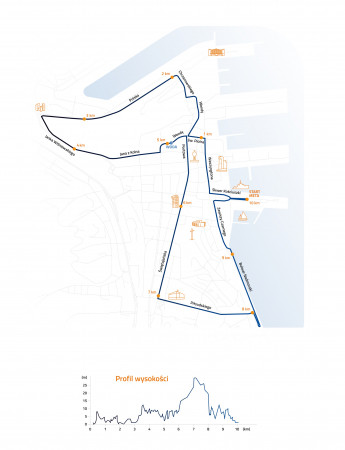 Trasa Biegu Niepodległości.