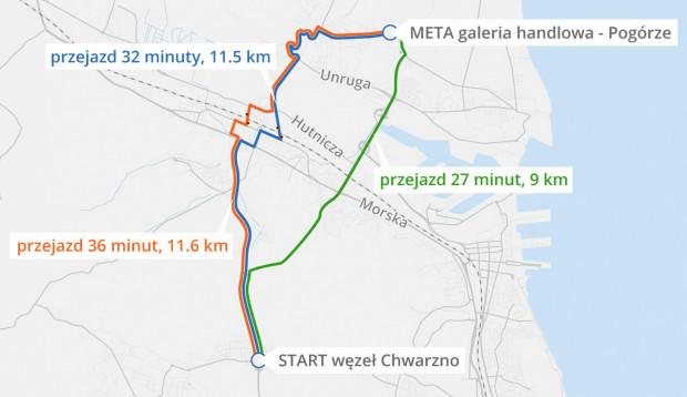 Mapa przejazdów trzech aut z węzła Chwarzno na Pogórze w Gdyni.