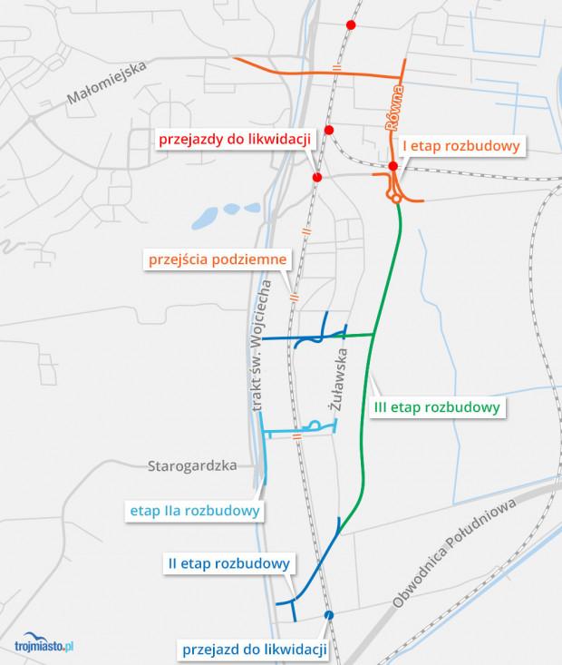 Planowany układ połączeń drogowych z uwzględnieniem bezkolizyjnych przejazdów przez linię Gdańsk - Tczew.