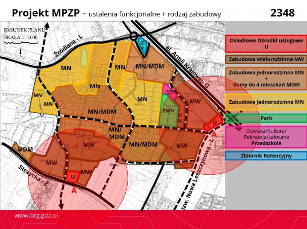 Ustalenia funkcjonalne oraz rodzaj zabudowy. Literą A oznaczono postulowaną lokalizację przystanków autobusowych.