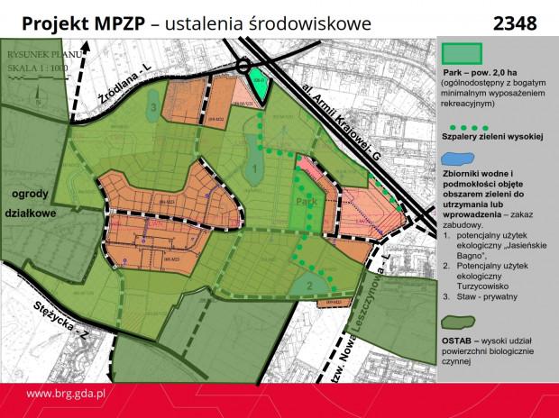 Ustalenia środowiskowe oraz tereny chronione przed zabudową.