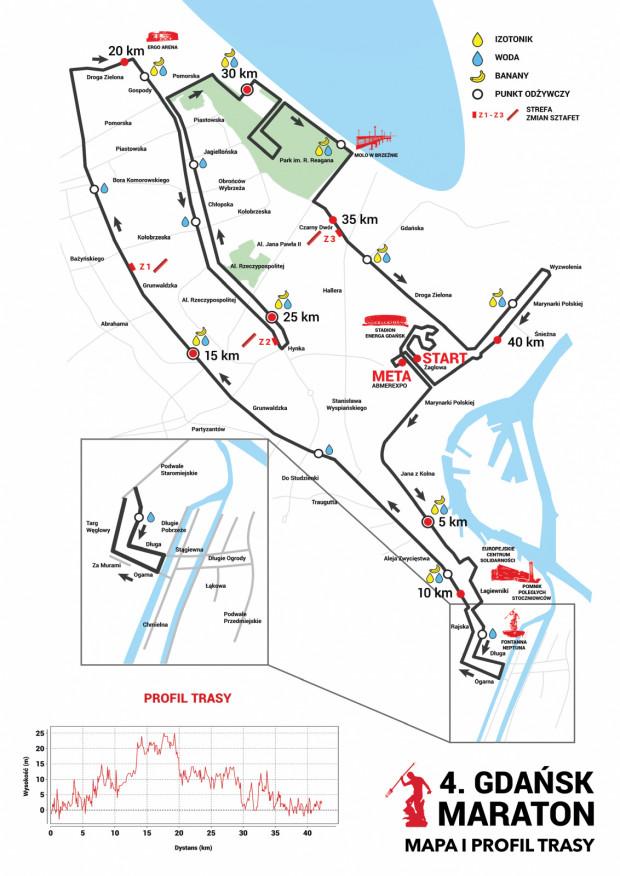 Trasa 4. Gdańsk Maratonu