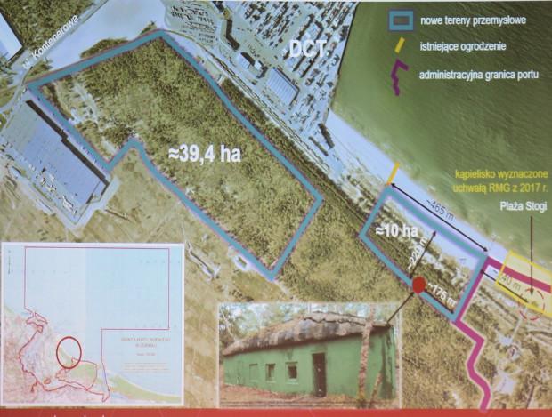 Tereny rezerwowane pod rozwój portu w rejonie plaży na Stogach.