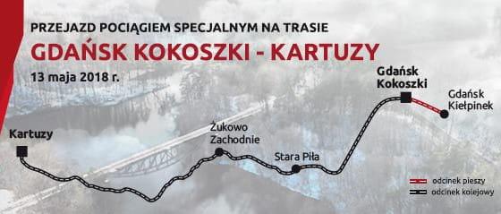 Trasa przejazdu pociągu specjalnego.