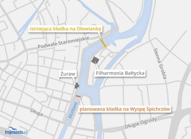 Lokalizacja obrotowej kładki Św. Ducha