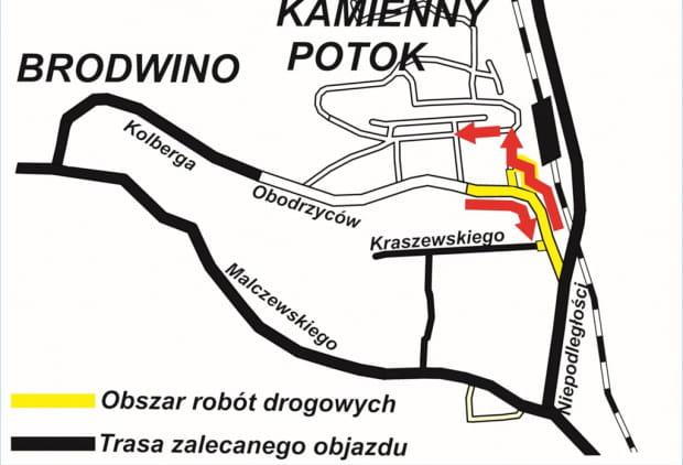 Proponowany przez miasto objazd w trakcie prac budowlanych.