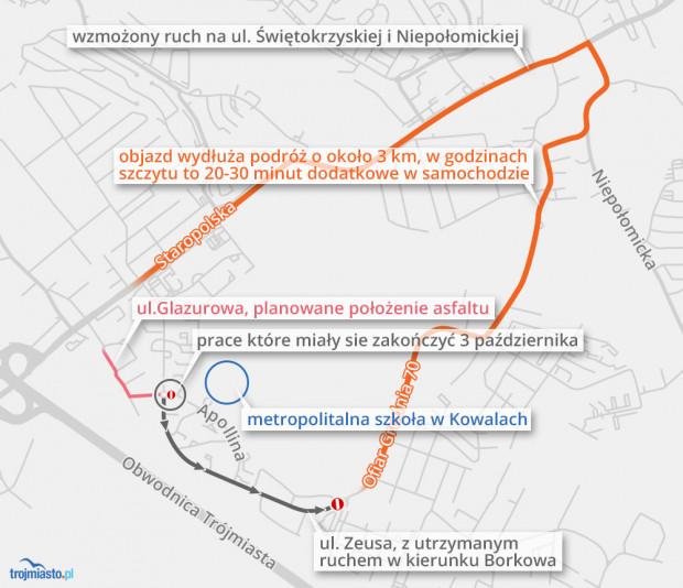 """Jakie zmiany w ruchu na południu Gdańska wymusza """"tymczasowa organizacja ruchu"""" w Kowalach."""