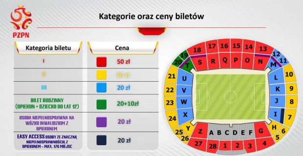 Ceny biletów na mecz Polska-Czechy.