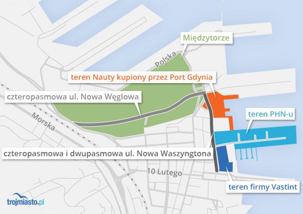 Sytuacja właścicielska w śródmieściu Gdyni oraz proponowane drogi dojazdowe.