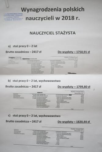 Wynagrodzenia polskich nauczycieli 2018 r.