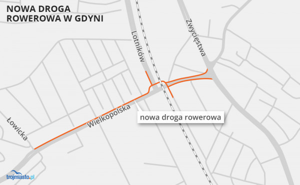 Na odcinku od ul. Łowickiej do torów kolejowych droga rowerowa będzie poprowadzona po północnej stronie, zaś od torów do al. Zwycięstwa po obu stronach jezdni.