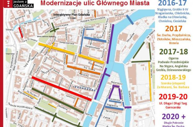 Harmonogram remontów ulic Głównego Miasta w Gdańsku