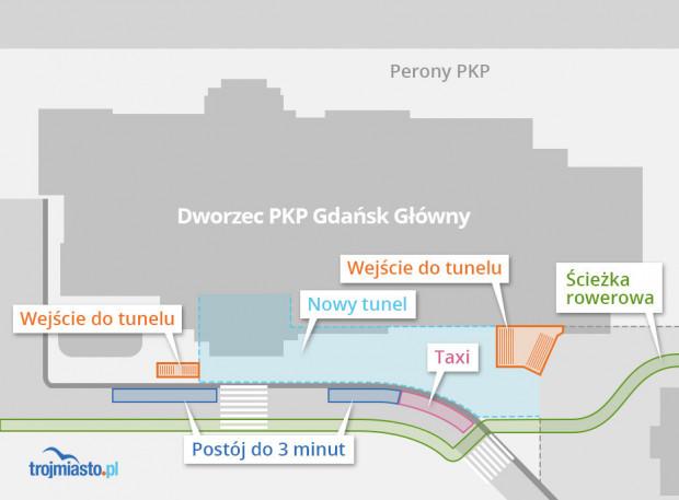 Planowana organizacja ruchu w otoczeniu dworca PKP w centrum Gdańska.
