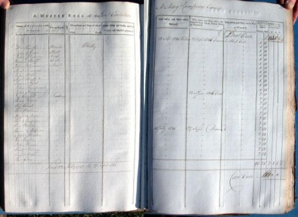 """Dziennik pokładowy z angielskiego żaglowca """"General Carleton"""", który pod koniec XVIII wieku zatonął u ujścia Piaśnicy do Bałtyku."""