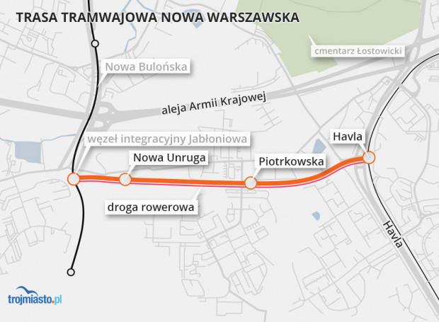Nowa Warszawska w Gdańsku: na 2-kilometrowej trasie powstaną trzy przystanki tramwajowe. Wzdłuż torów powstanie droga rowerowa.