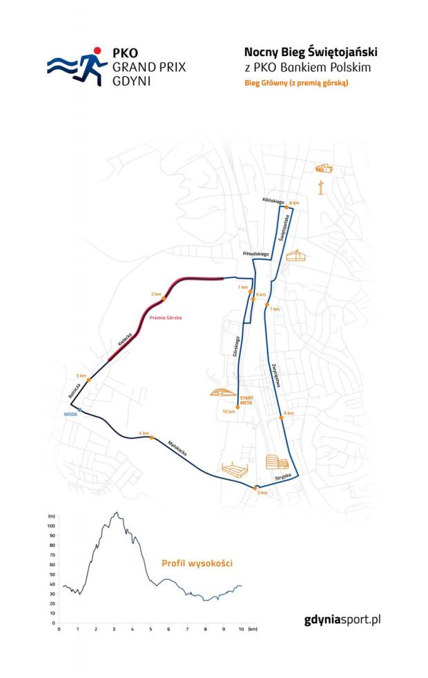 Nocny Bieg Świętojański: trasa wyścigu