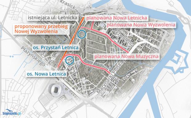 Propozycja mieszkańców zakłada budowę drogi wzdłuż i po terenach kolejowych, zaś urzędników - równolegle do ul. Wyzwolenia.