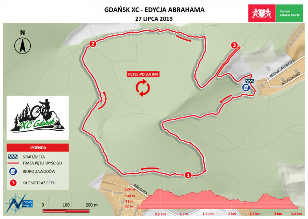 Mapa trasy gdańskiej edycji zawodów