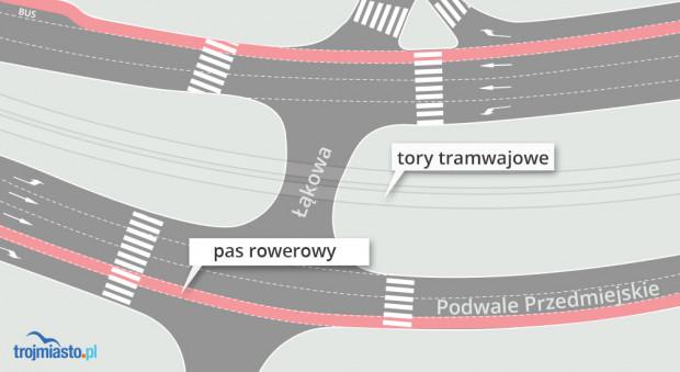 W stronę centrum za skrzyżowaniem z ul. Łąkową będzie rozpoczynał się buspas. W przeciwnym kierunku trzeci pas docelowo zmieni się w miejsca do parkowania.