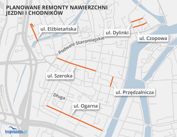 Planowane remonty nawierzchni jezdni i chodników na Głównym Mieście.