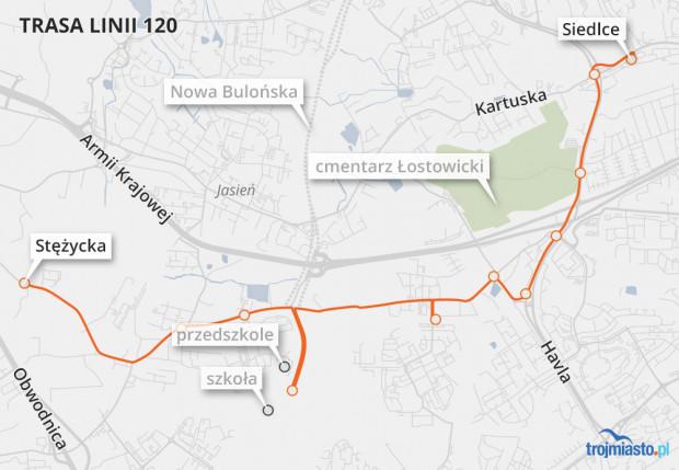 Nowa linia 120 łączy Siedlce, Chełm i Ujeścisko z Nową Bulońską. Autobusy zatrzymają się na przystanku przy Szkole Podstawowej nr 6.